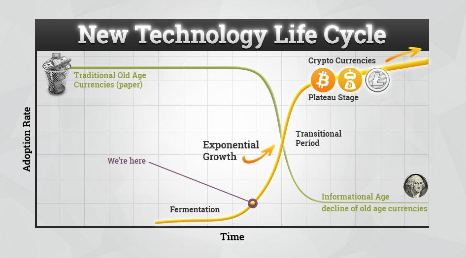 BTC Robot Cycle