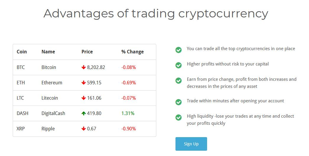 Crypto Dukes - Reliable Cryptocurrency Trading Solution or Scam?