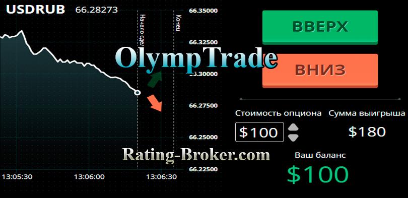 Olymp Trade-1