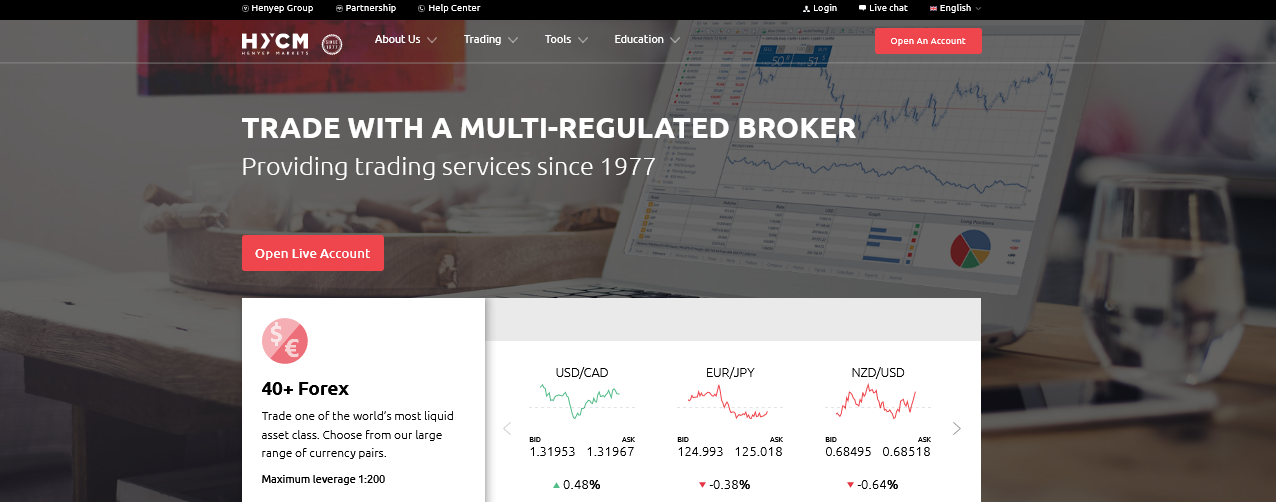 HYCM Reviews – Start Online Trading With Multi-Regulated Forex Brokers!