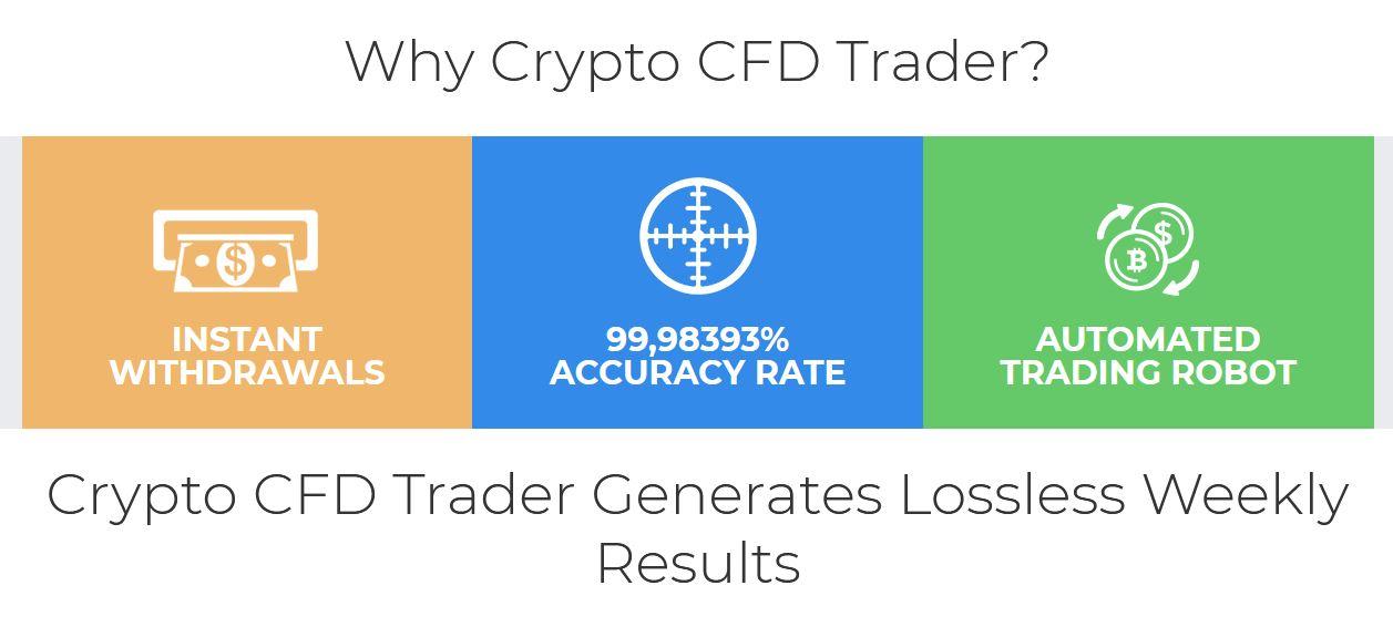 Crypto CFD Trader