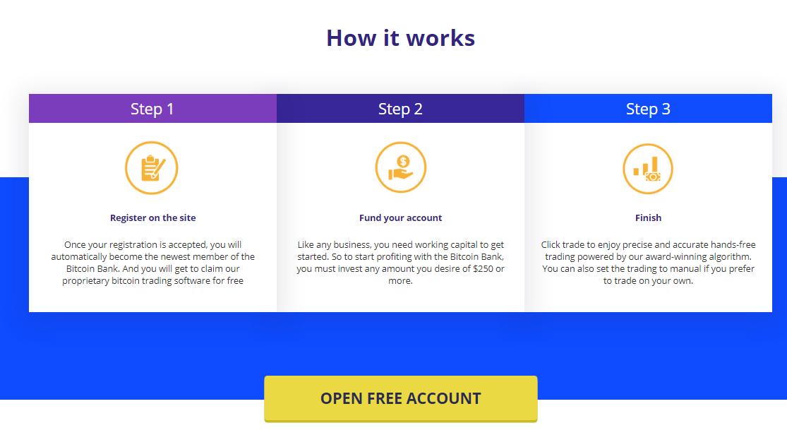 Bitcoin Bank work